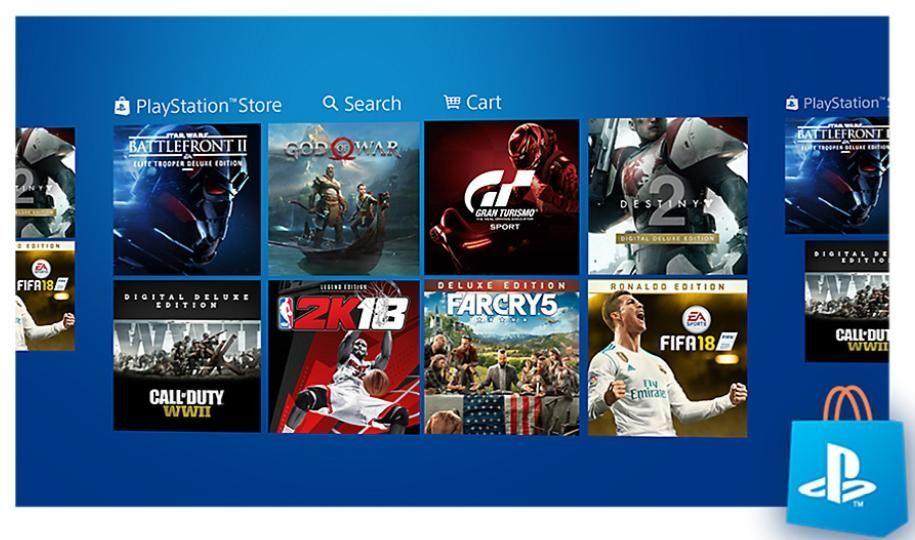 কীভাবে PS4 এ গেমগুলি ভাগ করবেন - 2020 এর সহজ গাইড
